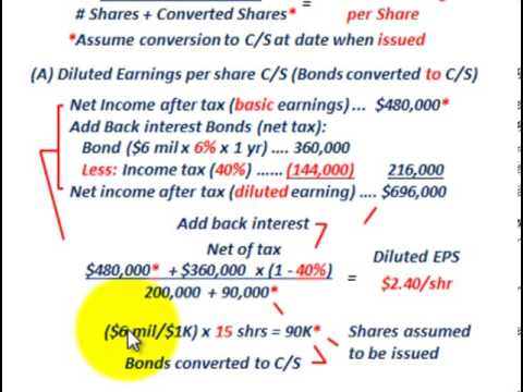 Convertible Preferred Stock Vs Convertible Bonds (Diluted Earnings Per Share On Conversion)