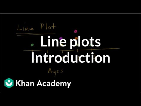 Introduction to line plots | Measurement and data | Early Math | Khan Academy
