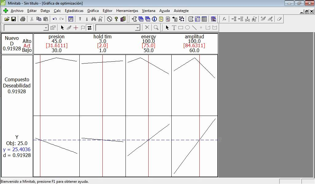 minitab tutorial Learn minitab training from a minitab & 6 sigma expert increase your speed in daily tasks, create custom presentations, handle data, excel, and much more.