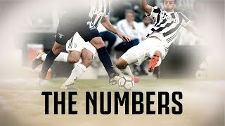 The Numbers behind the Juventus #MY7H