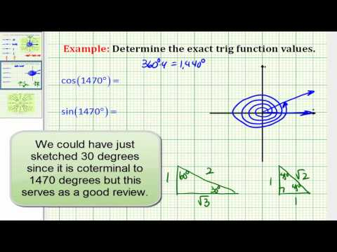 Examples: Determine Trig Function Values Using Reference Triangles