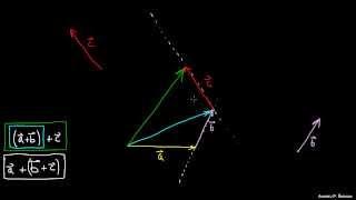 Seštevanje vektorjev