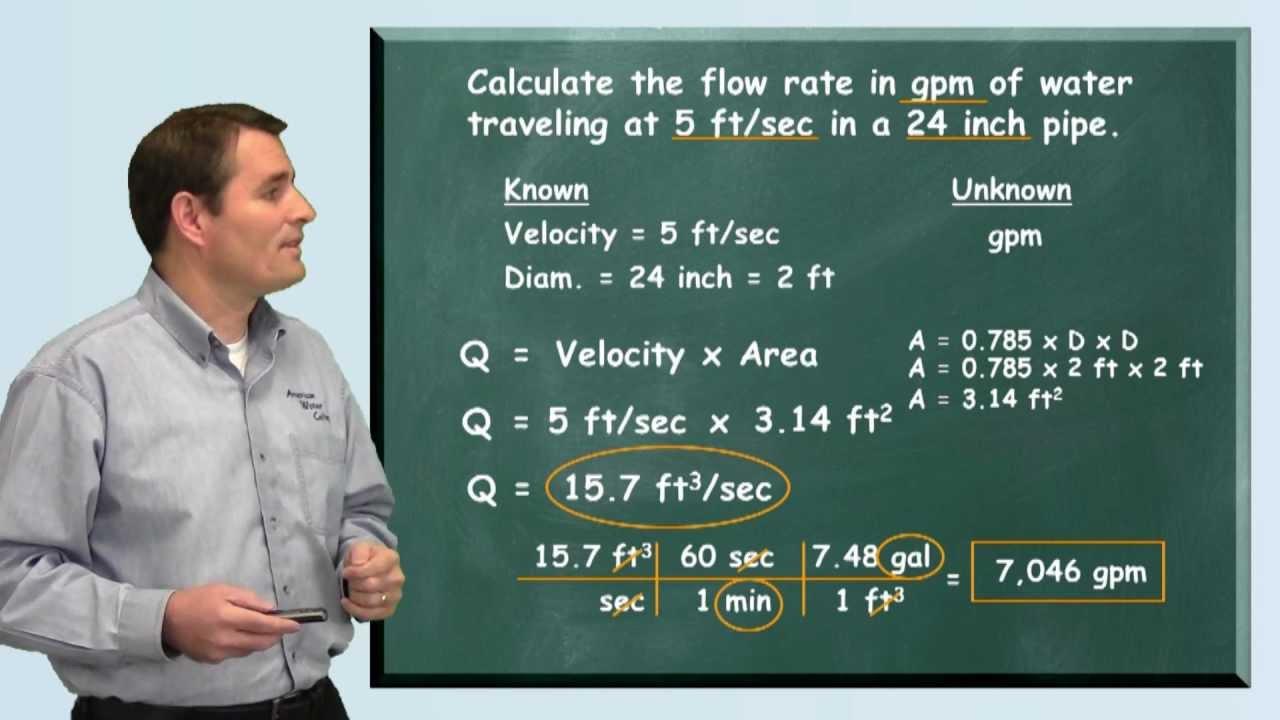 velocity problems worksheet