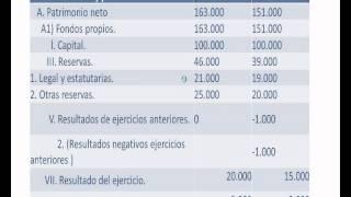 umh2167 2012-13 Lec002 Patrimonio Neto