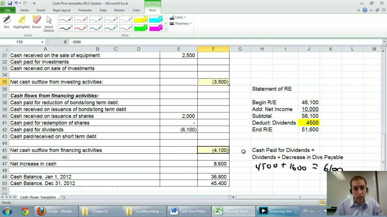 Creating a cash flow projection