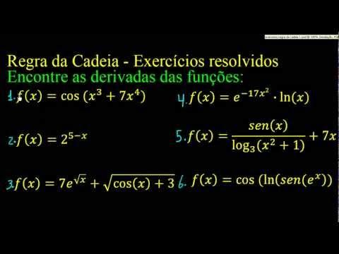 Regra da cadeia - Exercicios resolvidos - Método rápido [parte 1]
