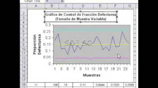 Como Hacer Con Excel Un Gráfico De Control P De Fracción