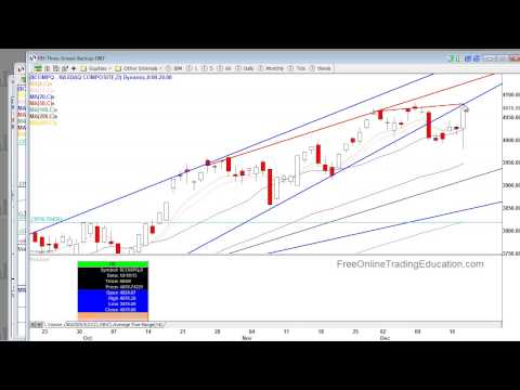12.18.13 Stock Market Update