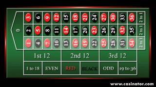 online casino roulette strategy fruit spiel