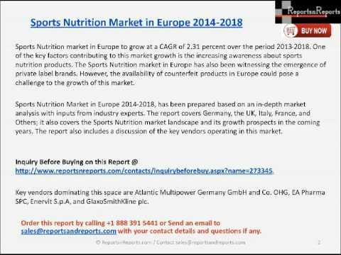 sports nutrition market in europe