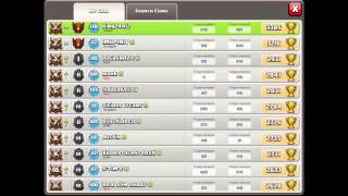Clash Of Clans How To Make/Build A Successful Clan!