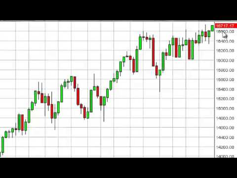Dow Jones 30 Week Forecast for the week of June 2, 2014, Technical Analysis