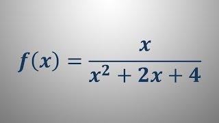 Ekstremi funkcije 5