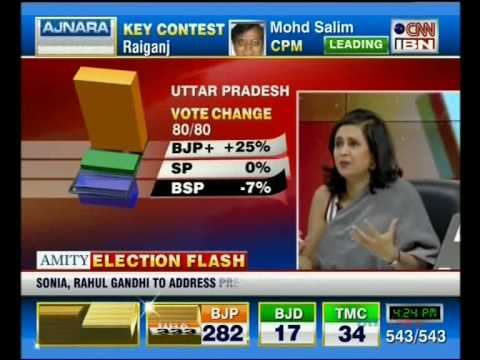 Loksabha Elections-2014: Modi Sweeps India, Massive Mandate for NDA (CNN IBN 16-05-14)