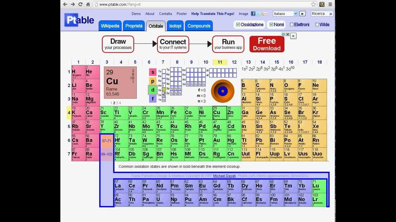 Tavola periodica dinamica youtube - Tavola periodica degli elementi ...