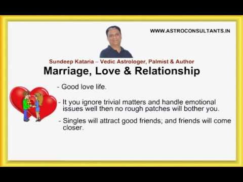 astrogyan free astrology indian astrology free vedic astrology birth