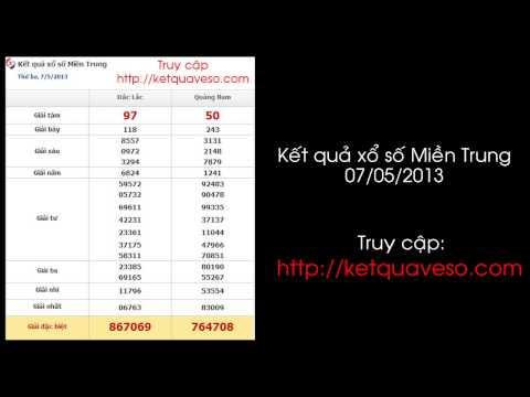 Xổ số Miền Trung ngày 07/05/2013 - ketquaveso.com