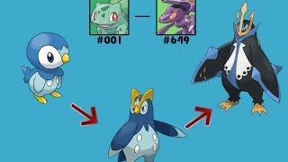 Pokémon: How To Evolve All Evolution Lines (Generation