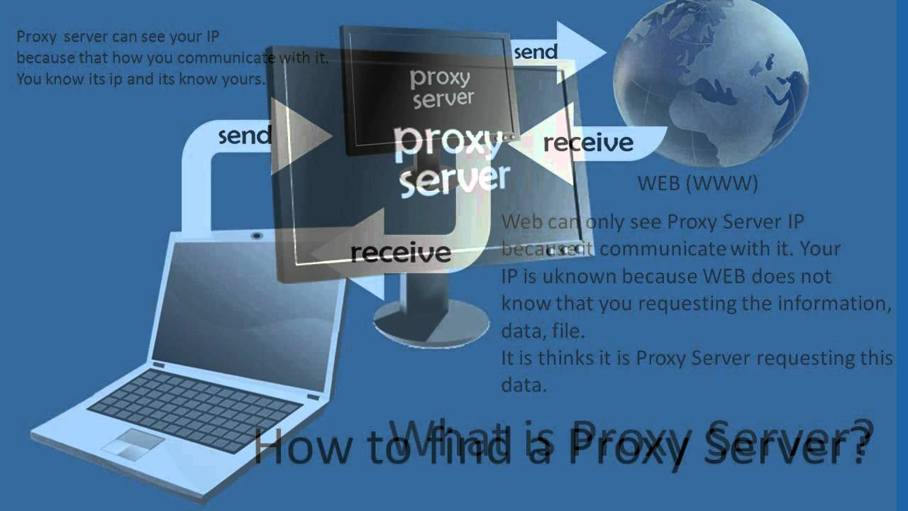 how to use proxy server in firefox