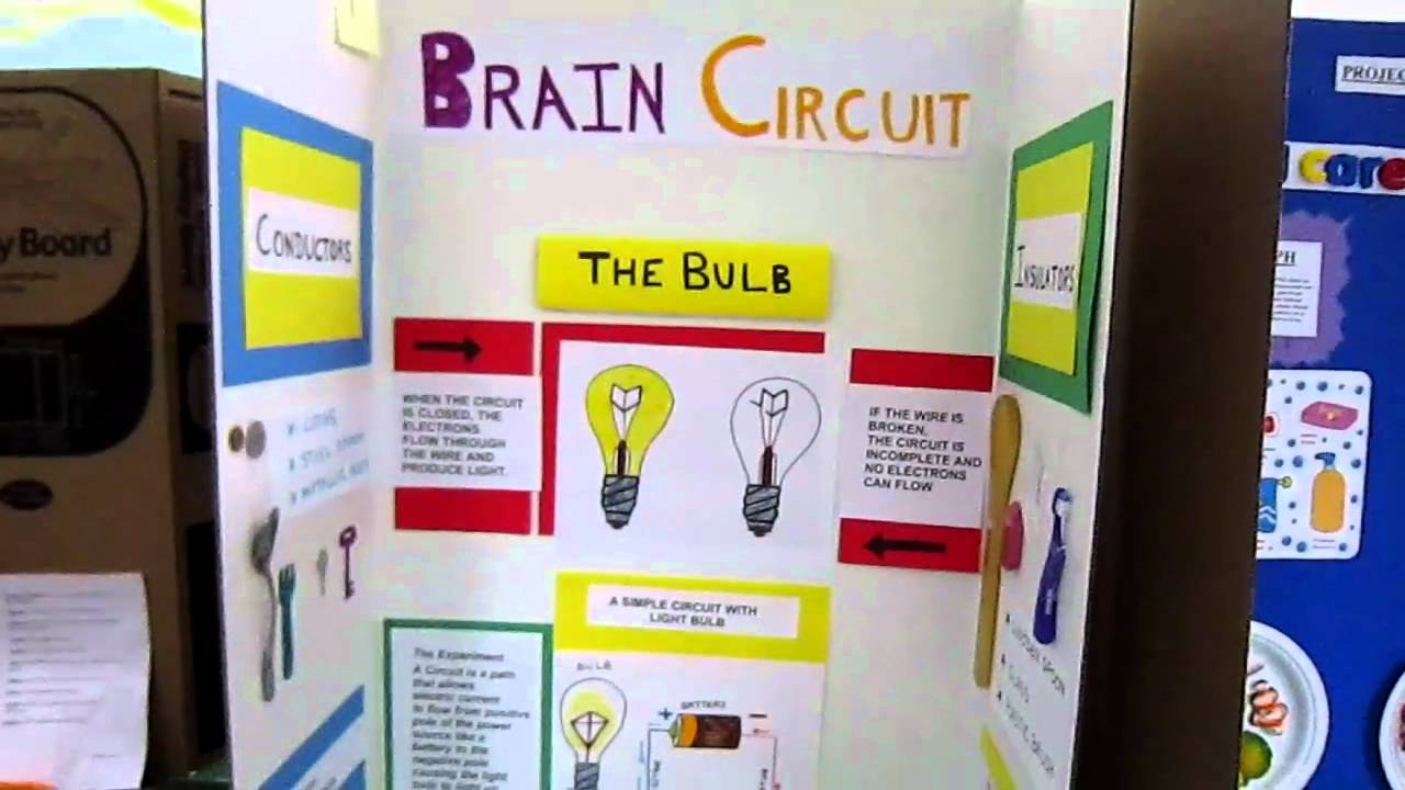 Wiring Diagram Of Electric Iron as well 12 moreover 30399366207564968 moreover Watch furthermore Watch. on electric circuits science fair project