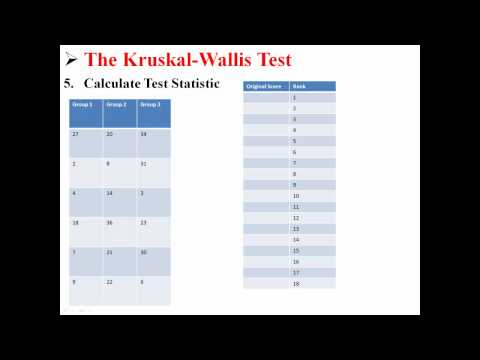 The Kruskal-Wallis Test