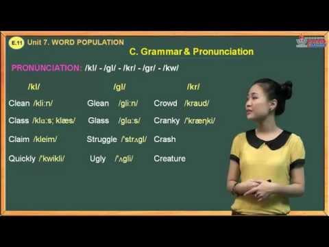 Kiểm tra Anh văn lớp 11 - Unit 7. World Population - Grammar And Pronunciation