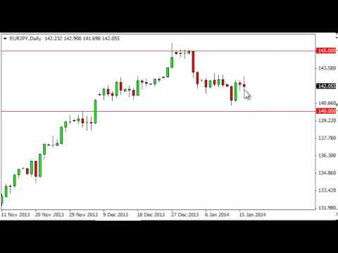 EUR/JPY Technical Analysis for January 17, 2014 by FXEmpire.com