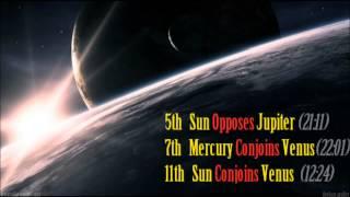 Planetary Alignment/Earthquake Watch January 6-10, 2014