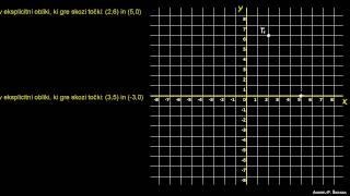 Linearne enačbe v eksplicitni obliki