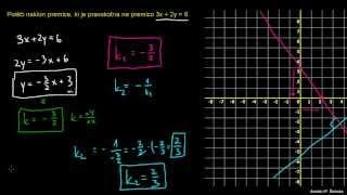 Naloga – pravokotne premice