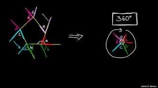 Vsota zunanjih kotov večkotnika