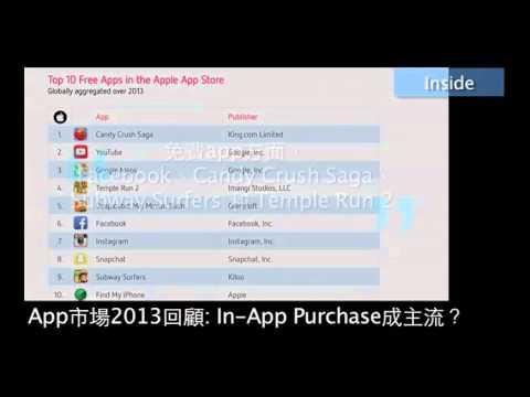 [Inside]App市場2013回顧: In-App Purchase成主流?