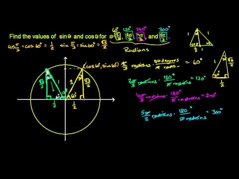 u19 l2 t2 we1 Unit Circle Definition to Calculate Sin and Cos of Multiple Angles