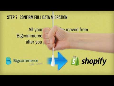 Rapid Migration form Bigcommerce to Shopify with Cart2Cart
