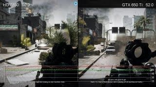 Radeon HD 7850 Vs. GeForce GTX 650 Ti/GTX 460/Radeon HD