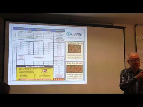 Acesse Franchise Business Opportunity Presentation Part 2/3 -chinese