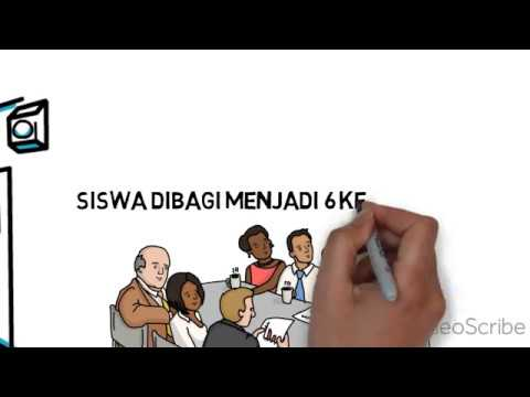 Implementasi Kelas Industri TPHP SMKN 1 Cibadak
