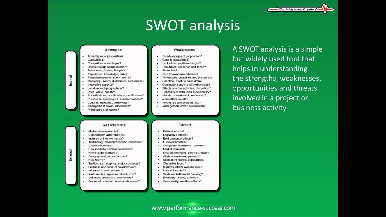 What Is A Swot Analysis And How To Perform A Swot Analysis