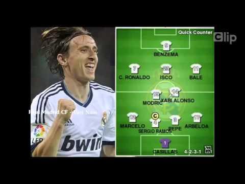Điểm danh cầu thủ Real Madrid bằng bài hát =))