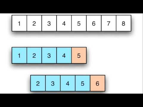 Introduction to Neural Networks for Java(Class 10/16, Part 1/3) - predict temporal