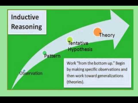 inductive reasoning in research Inductive reasoning is the what are the advantages and disadvantages of using inductive reasoning what are the advantages and disadvantages of using.