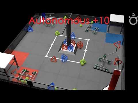 Vex Stackup 2017 2018 Vex Robotics Competition Game Rec