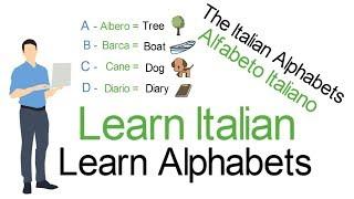 Learn Italian Alphabets Pronunciation With Examples - Alfabeto Italiano