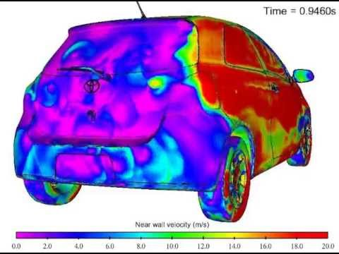 TotalSim | CFD simulation of a Toyota Yars using DES | CFD Simulation by TotalSim