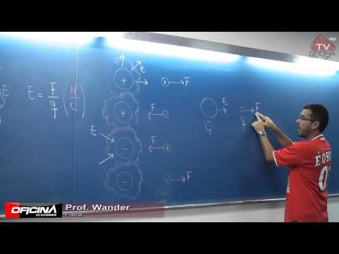 Dica de Física - Campo e Potencial Elétrico