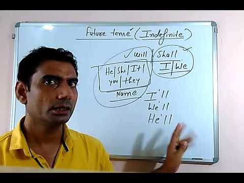 Time & tense 29 learn basic English grammar with examples in hindi by GP Dixit