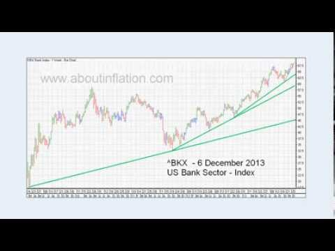 World Indices Trend Lines - DJ30, S&P 500, Nasdaq 100, Gold and Silver Index weekly 2013 December 6