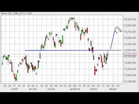 Nikkei Technical Analysis for February 25, 2014 by FXEmpire.com
