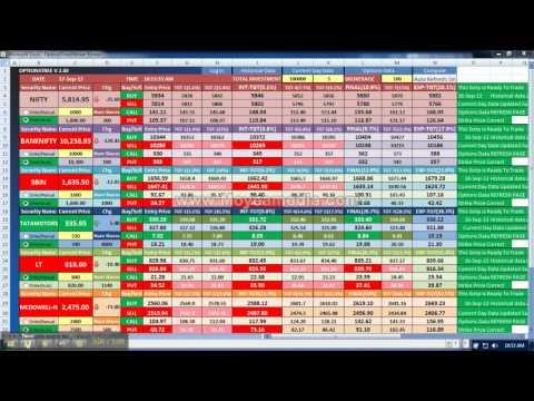 Ncdex spot trading system