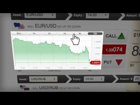 Binary options with lowest minimum deposit